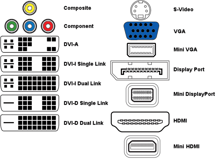 vga wall plate wiring diagram: wire / cable conversions for audio /  video,design